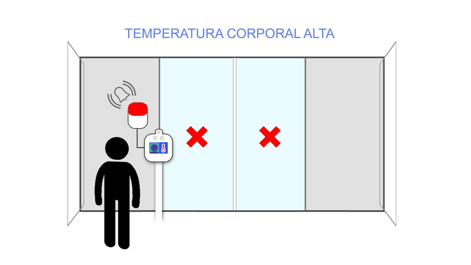 Termómetro infravermelhos automático